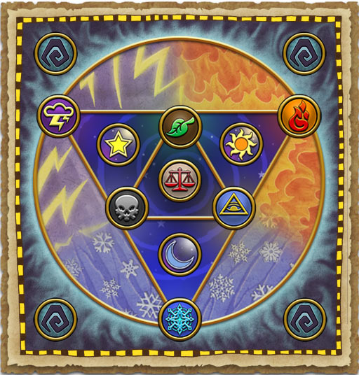 Wizard101 Magic Schools