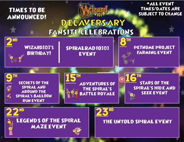 wizard101 xp farming