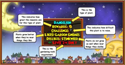 Wizard101 Gardening Spells