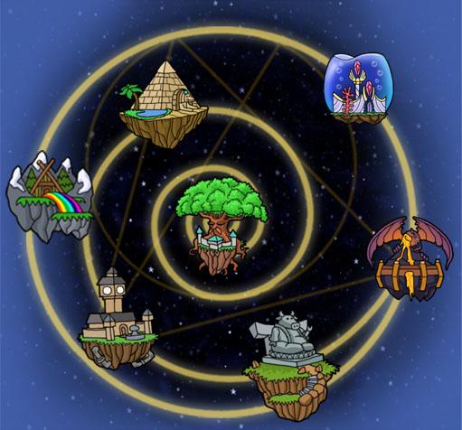 wizard101 worlds in order